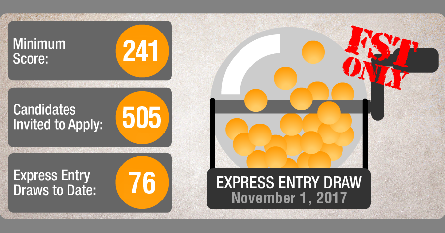 Draw76-expressentry.png