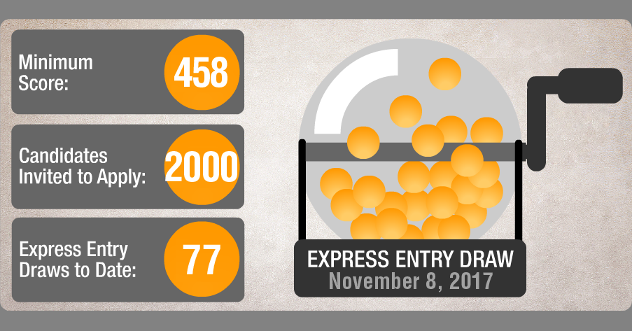Draw77-expressentry.png