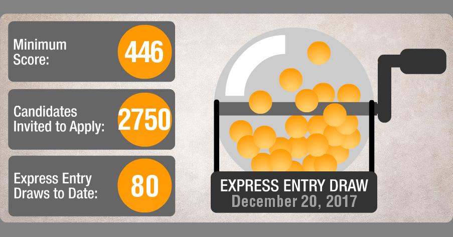 Draw80-expressentry.jpg