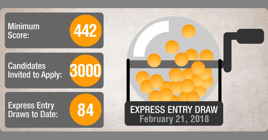 Draw84-expressentry.jpg