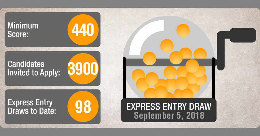 Draw98-expressentry.png
