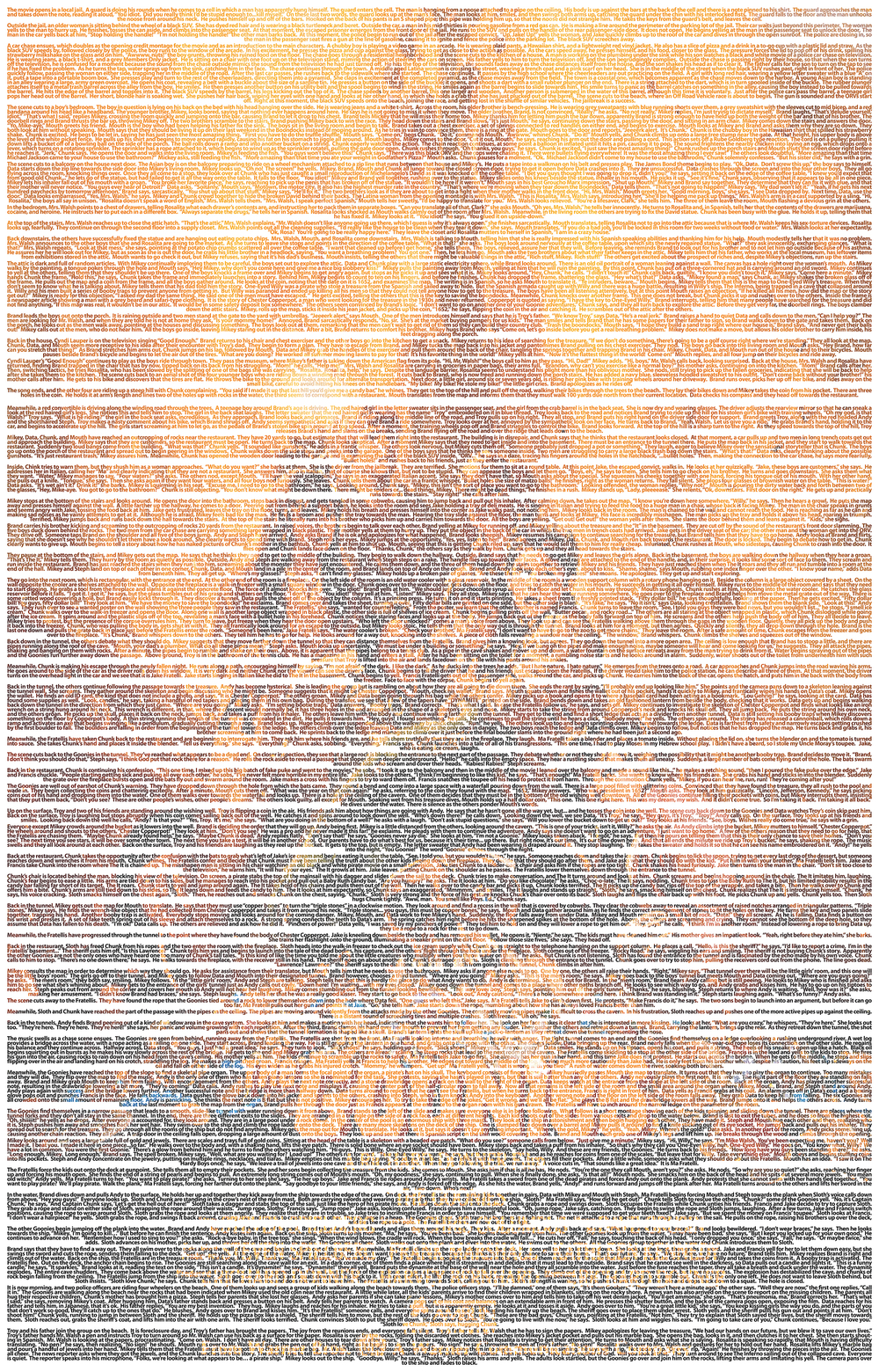 The Goonies (from memory)