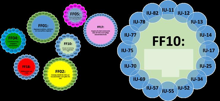 IU-FF Flowers.png