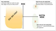 risk-nytta-diagram.png