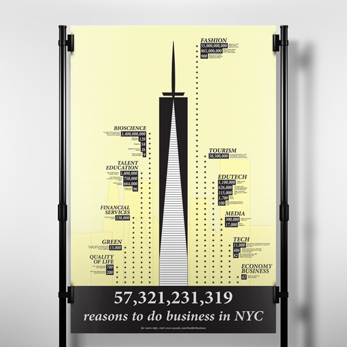NYC-EDC_mockup.jpg