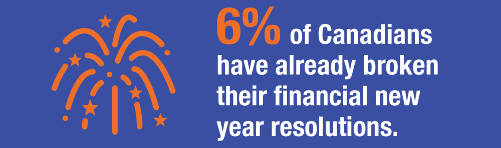 FinancialBluesSurvey_Infographic_6%resolutions_Op1.png