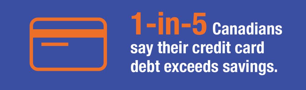 FinancialBluesSurvey_Infographic_1in5debtsavings_Op2.png