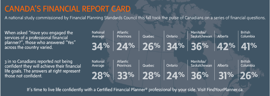 Canada's Financial Report Card.PNG