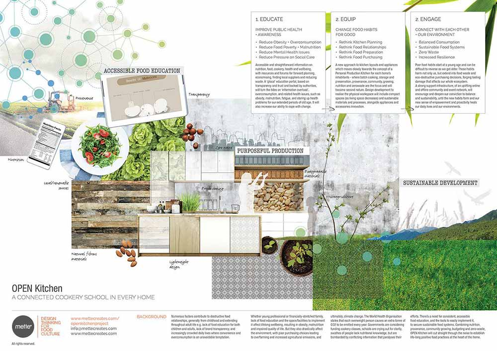 What Design Can Do Climate Challenge 2017 © Caroline Santos