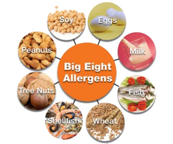 eight-food-allergens.jpg