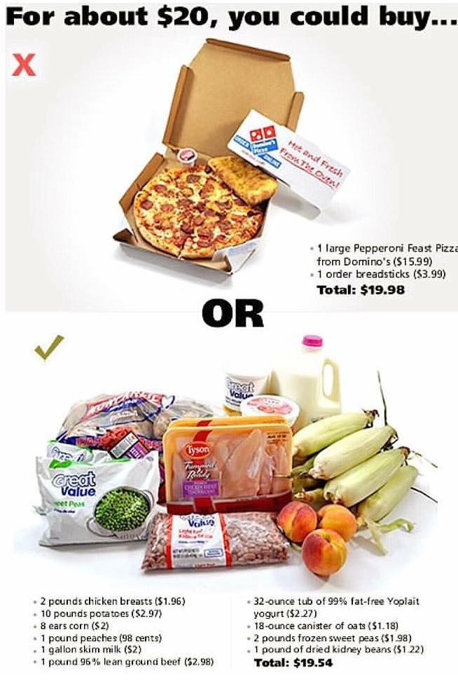 groceries-vs-pizza.jpg