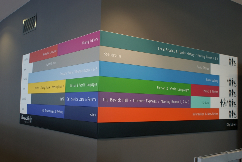 full_multicolour-guide-library-signage.jpg