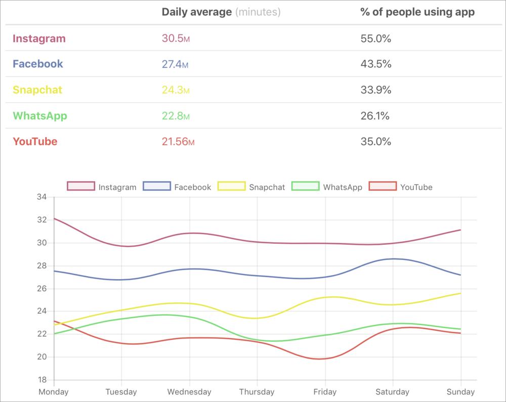 Moment-social-stats.png
