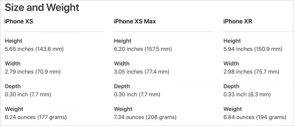 2018-iPhones-dimensions-1080x466.png