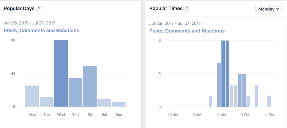 Bold & Pop : Introducing Facebook Group Insights: How They Can Help Improve Your Community