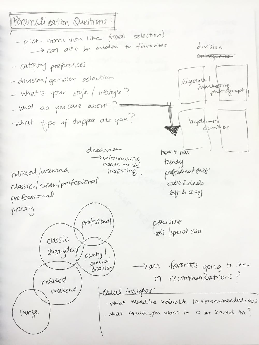 Some sketching - thinking about the 'empty state' for users that do not have product recommendations, and how we can gather data to create recommendations.