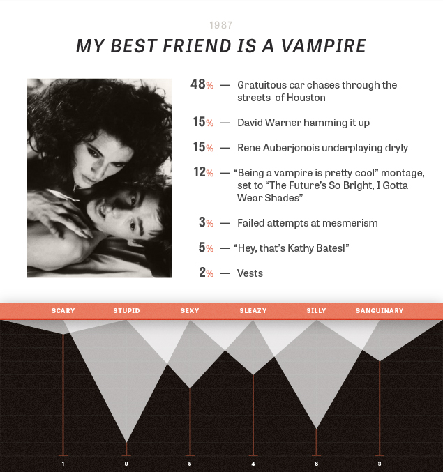 TheD_Features_021815_VampireComedies_MyBestFriendIsAVampire.jpg