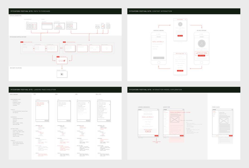 ux-process.jpg