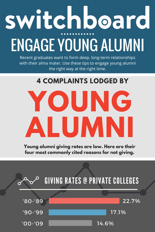 young alumni infographics