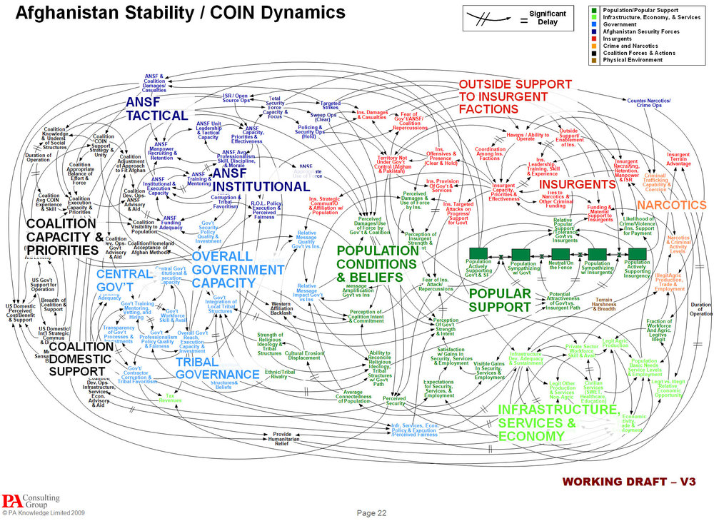 "This infamous PowerPoint slide attempted to describe the network of causes and effects at play in the War in Afghanistan. Upon seeing the slide, General Stanley McChrystal remarked, ""When we understand that slide, we'll have won the war."""