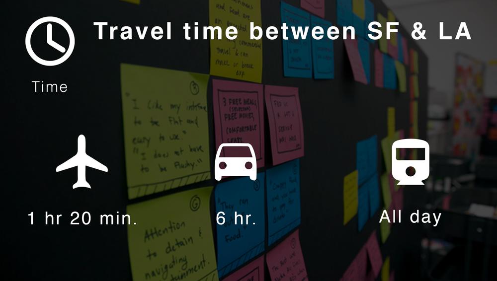 travel_time_v1.png