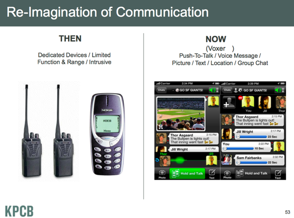 Mary Meeker's 2012 Internet Trends Presentation, watch out