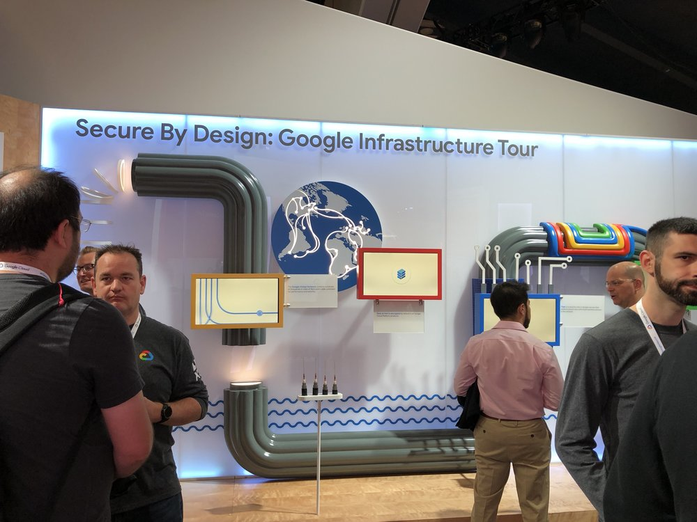 Google has a large display illustrating how secure information flow works in google data centers.