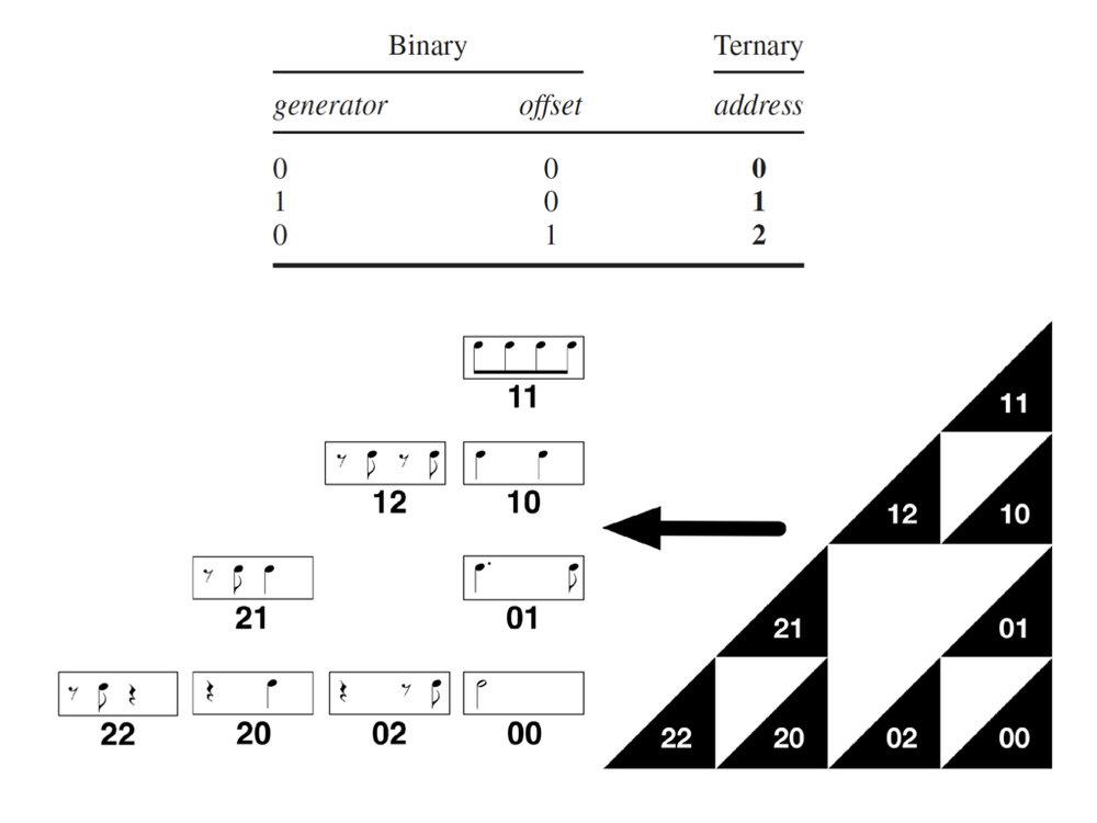 binomial coefficients.004.jpeg