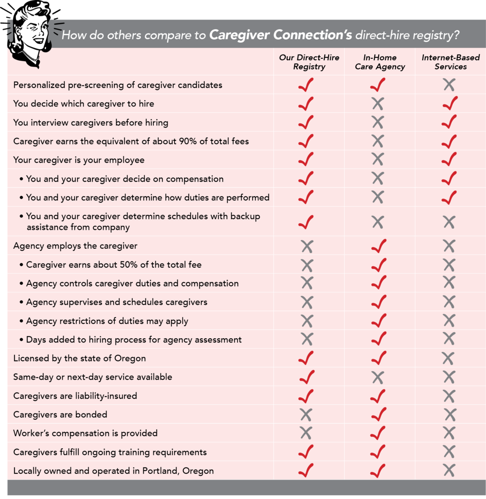 caregiver_registry.comparison_webfinal4.png