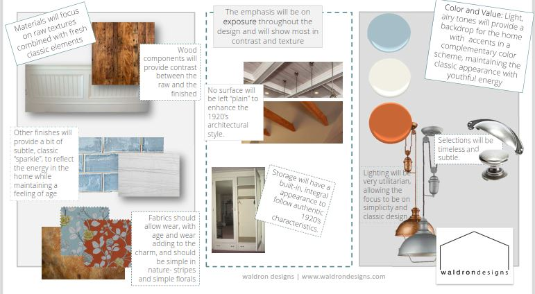 We also developed an early look at materiality based on the homeowner's personal style and the aesthetics of the home.