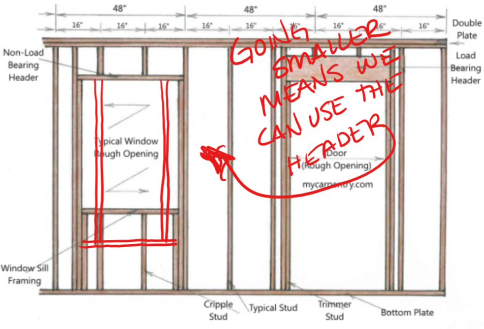 replacing-windows-same-size-or-smaller-within-existing-header-interior-design-architecture-vashon-seattle-tacoma-interior-designer-waldron-designs.jpg