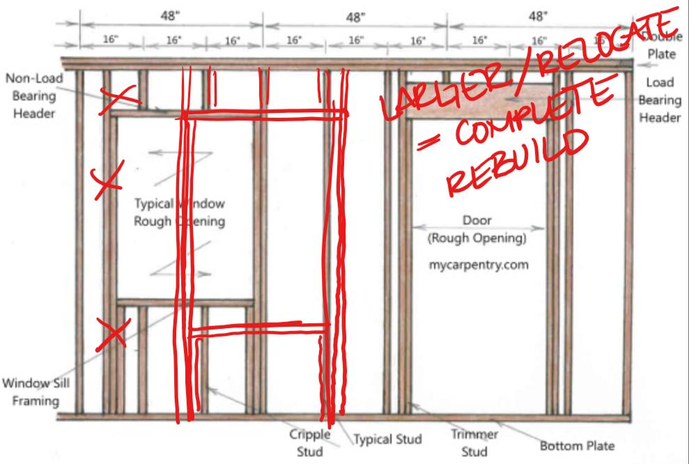 replacing-window-new-location-larger-size-interior-architecture-design-vashon-seattle-tacoma-interior-designer-waldron-designs.jpg