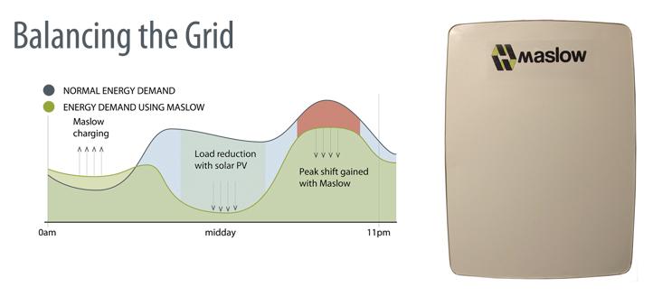Balancing-the-Grid_732x328_hq