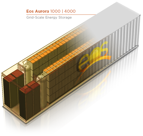 An illustration of the inside of an EOS 1 MWh containerised battery