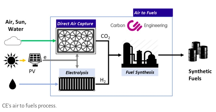 Carbon Engineering.jpg