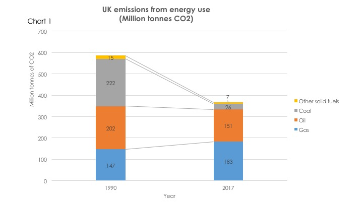 Difficult decarbonisation 1.jpg