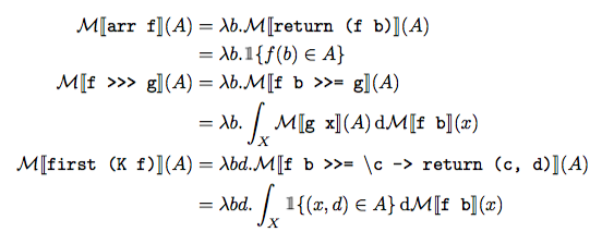 Example of creative output, equations talking about representations of uncertainty in a computer program