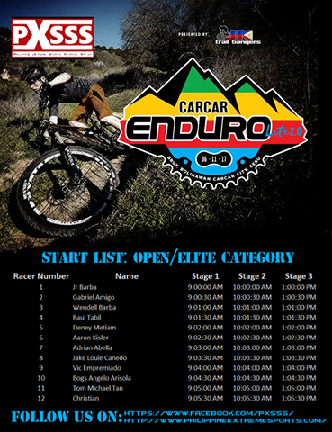 Open/Elite Category