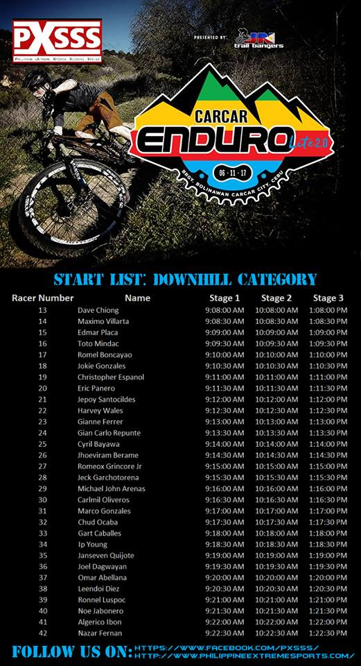 Downhill Category