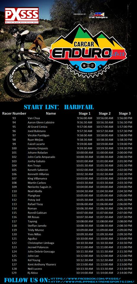Hardtail Category