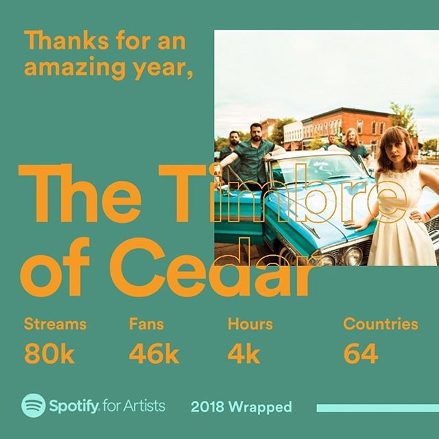 😭❤️😭❤️😭 Wow. Thank you so much for taking the time to listen, friends. We are so grateful. Here's to another year of growing and learning how to love, expressed through song. . . . . . . . . . . . #spotify #indie #indiepoprock #2018 #itsfridayfriday #thankyouuuu