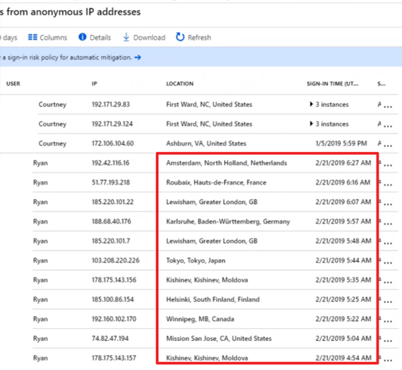 Threat hunting with Azure AD reviewing sign in logs.