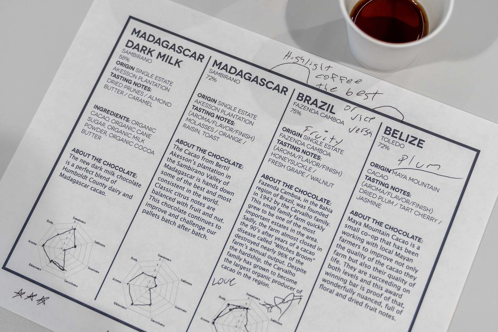 Chocolate Tasting Sheet.jpg