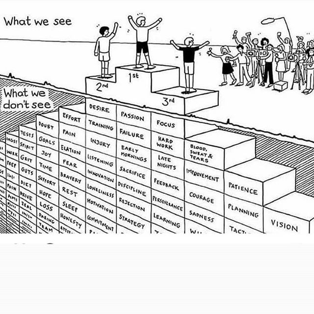 Perspective is powerful