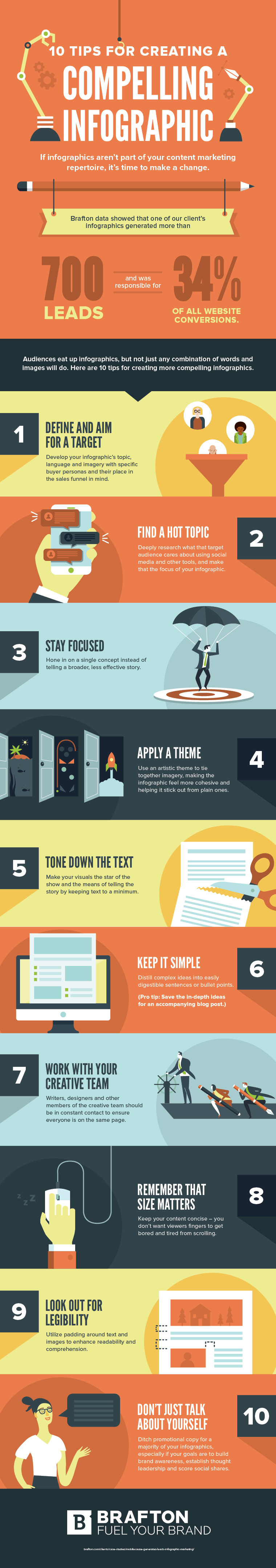 Brafton PG Compelling Infographic-01.jpg