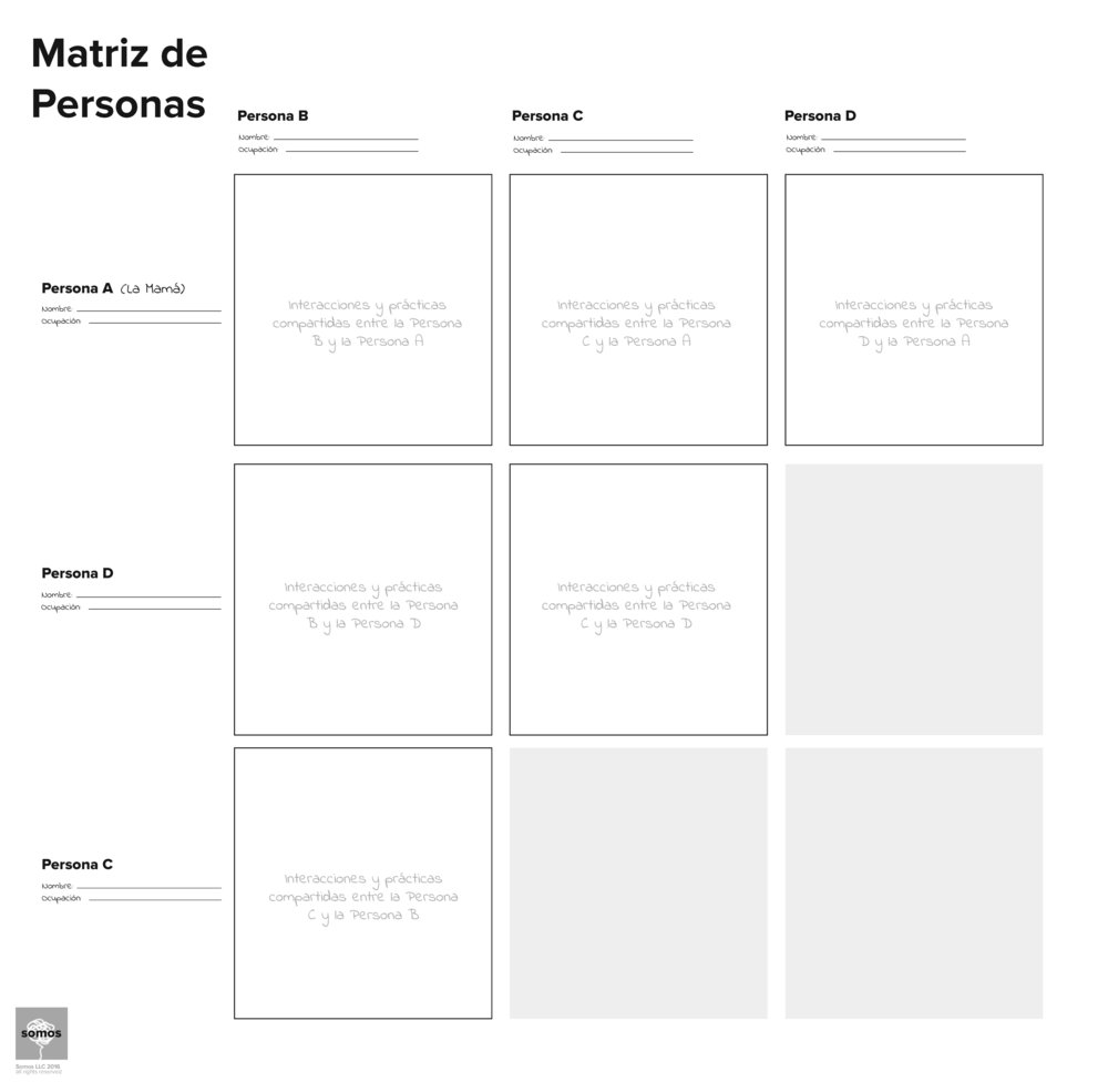 Copy of 03_Matriz de Personas.jpg