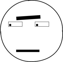 Peeved circle