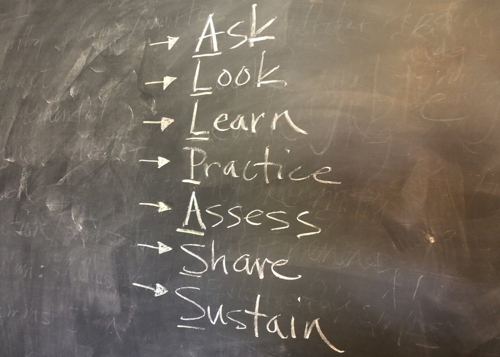 A stepwise playbook for equity-focused educators -