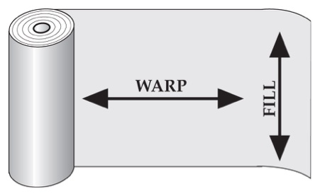 UK Sailmakers Warp Diagram