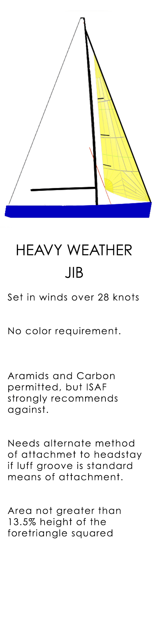 UK+Sailmakers+Heavy+Weather+Jib